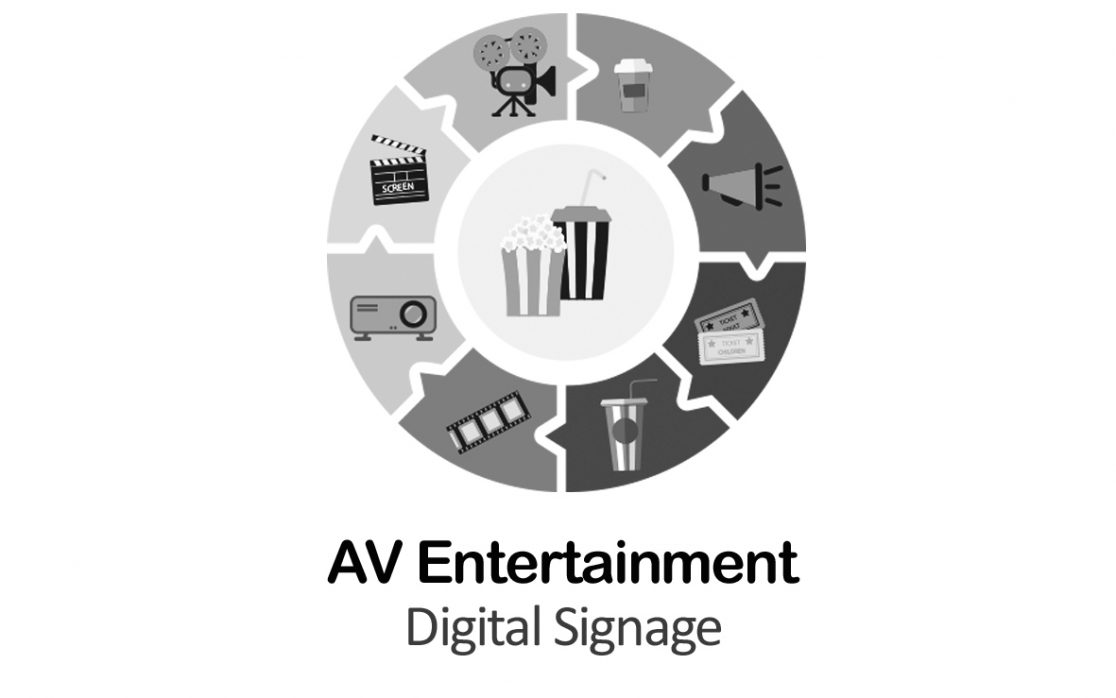Digital Signage for Entertainment in New York