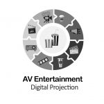 Digital Projection for Entertainment in New York